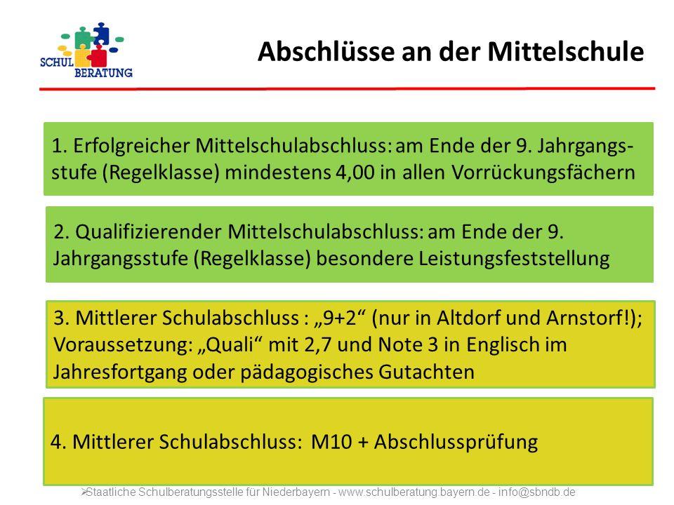 Abschlüsse an der Mittelschule 1. Erfolgreicher Mittelschulabschluss: am Ende der 9. Jahrgangs- stufe (Regelklasse) mindestens 4,00 in allen Vorrückun
