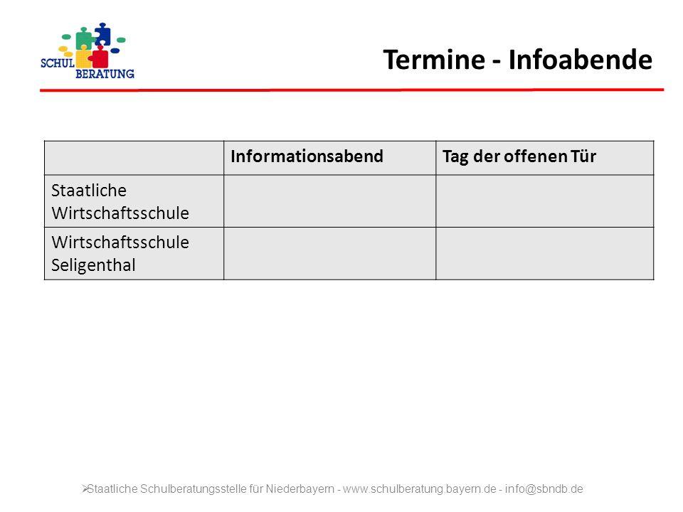 Termine - Infoabende InformationsabendTag der offenen Tür Staatliche Wirtschaftsschule Wirtschaftsschule Seligenthal Staatliche Schulberatungsstelle f