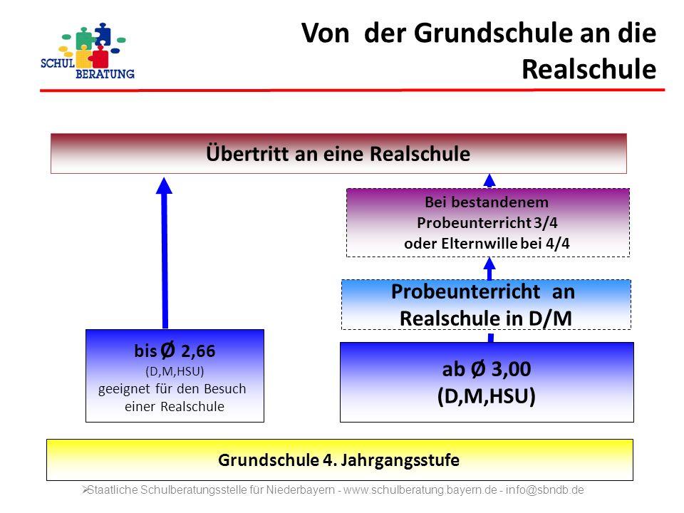Von der Grundschule an die Realschule Übertritt an eine Realschule bis Ø 2,66 (D,M,HSU) geeignet für den Besuch einer Realschule Grundschule 4. Jahrga