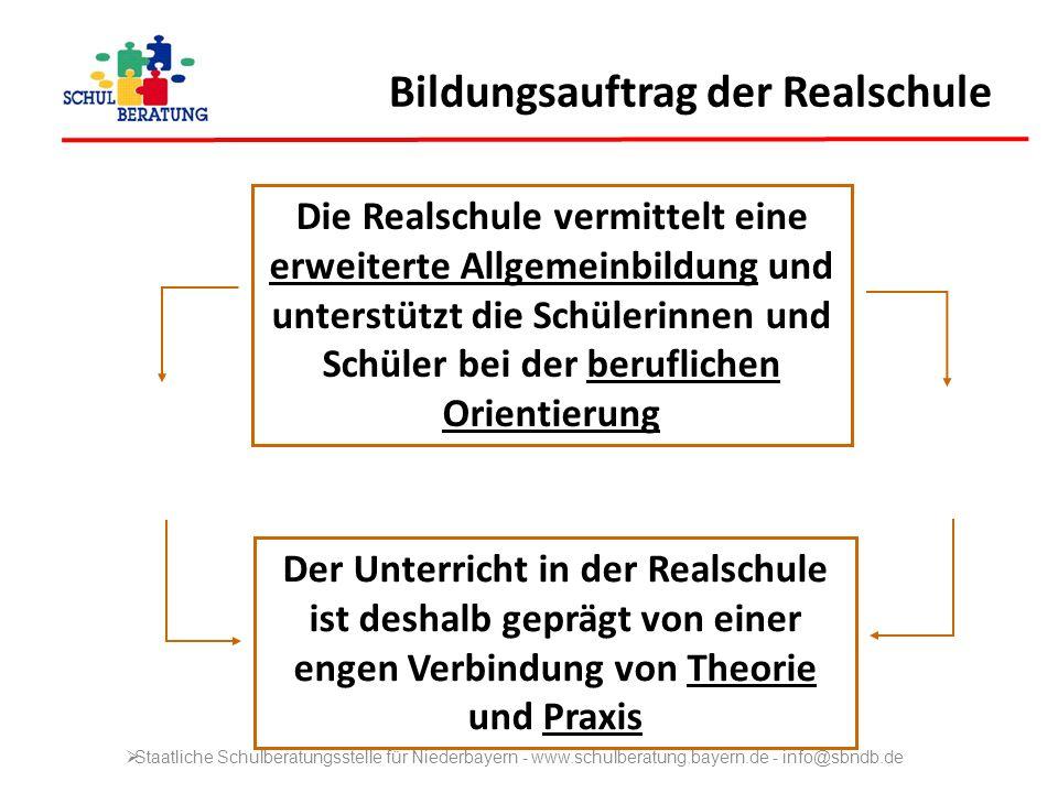 Bildungsauftrag der Realschule Die Realschule vermittelt eine erweiterte Allgemeinbildung und unterstützt die Schülerinnen und Schüler bei der berufli
