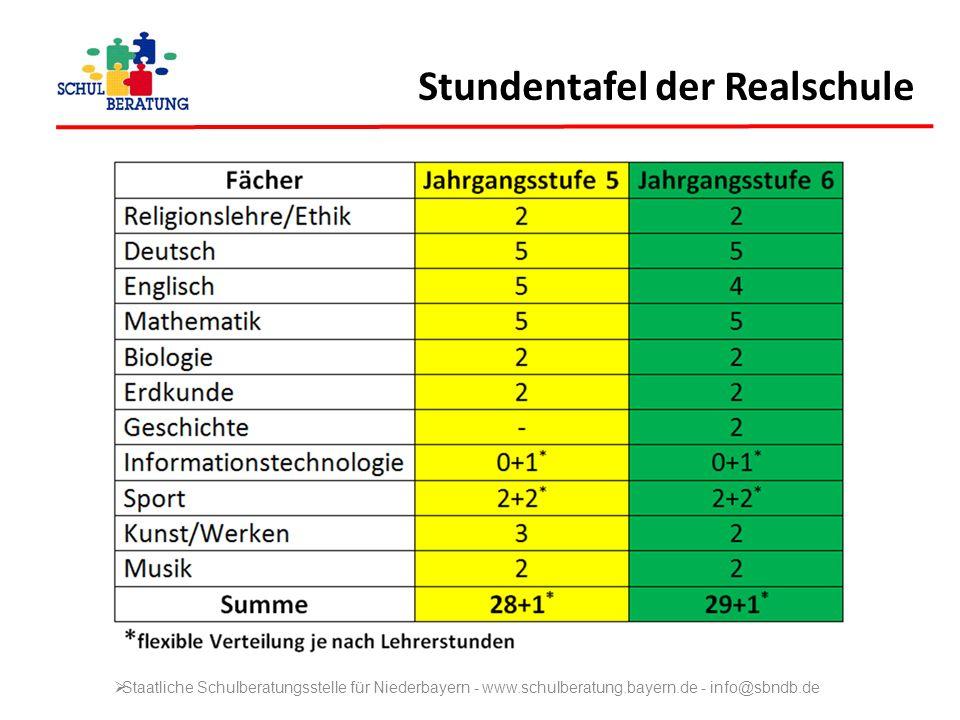 Stundentafel der Realschule Staatliche Schulberatungsstelle für Niederbayern - www.schulberatung.bayern.de - info@sbndb.de