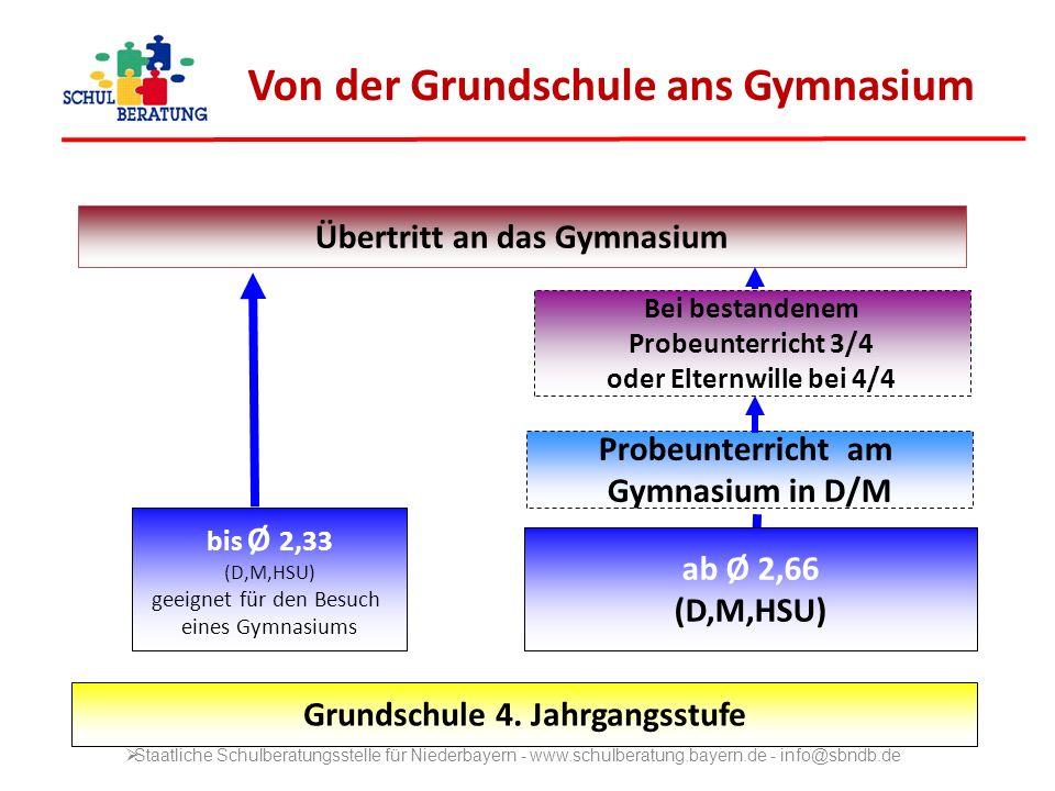 Von der Grundschule ans Gymnasium Übertritt an das Gymnasium bis Ø 2,33 (D,M,HSU) geeignet für den Besuch eines Gymnasiums Grundschule 4. Jahrgangsstu