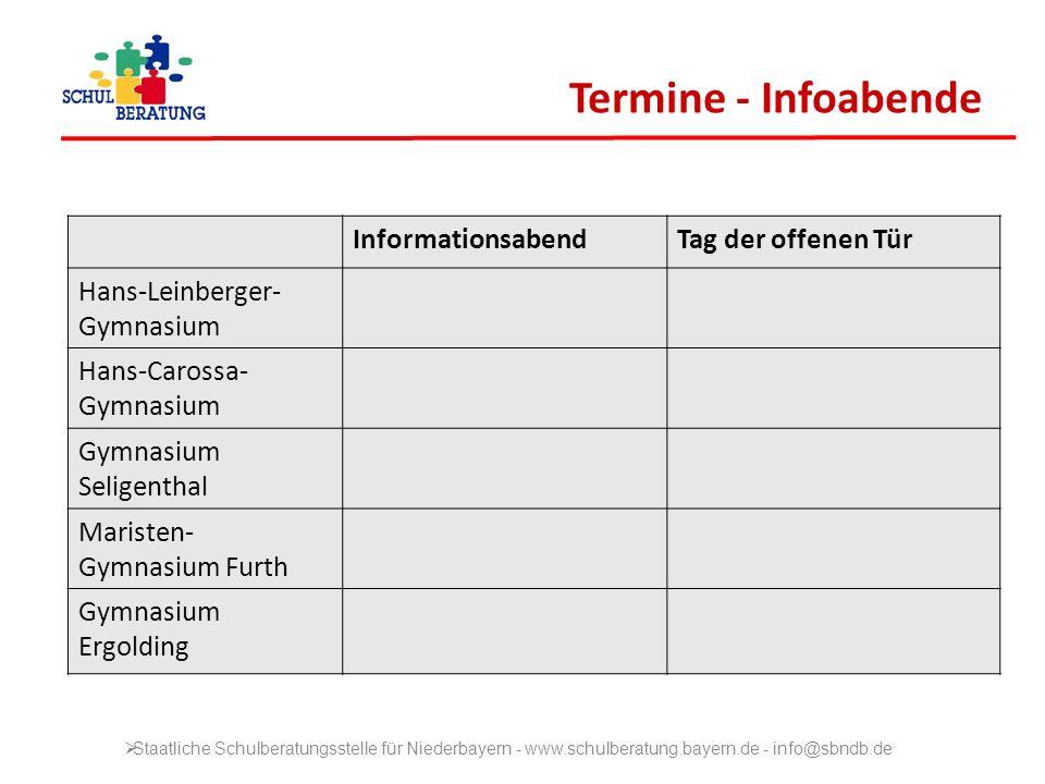 Termine - Infoabende InformationsabendTag der offenen Tür Hans-Leinberger- Gymnasium Hans-Carossa- Gymnasium Gymnasium Seligenthal Maristen- Gymnasium
