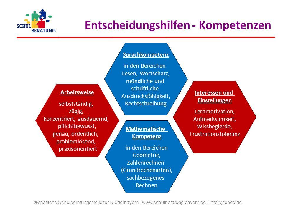 Entscheidungshilfen - Kompetenzen Sprachkompetenz in den Bereichen Lesen, Wortschatz, mündliche und schriftliche Ausdrucksfähigkeit, Rechtschreibung M
