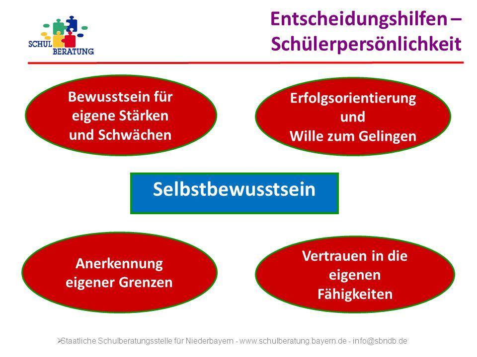Probeunterricht an der Realschule Ausschließlich von Lehrern der Realschule; bayernweit einheitliche Aufgaben Anforderungen: Deutsch: - Fragen zum Textverständnis - Schreibauftrag (erzählender Text) - Rechtschreibung (angelehnt an Test aus der GS) .