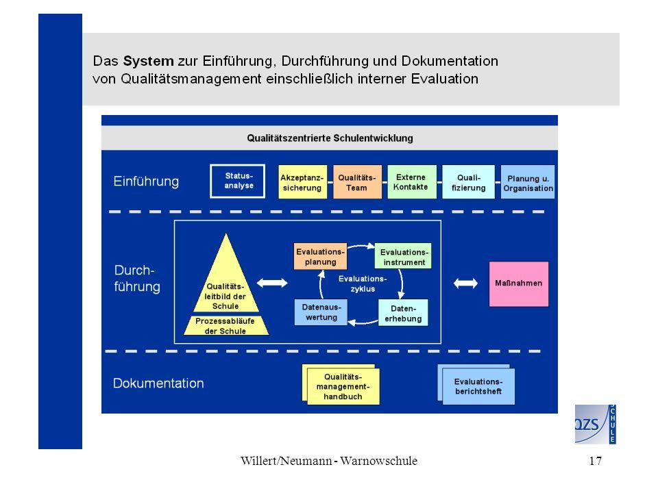 Willert/Neumann - Warnowschule17