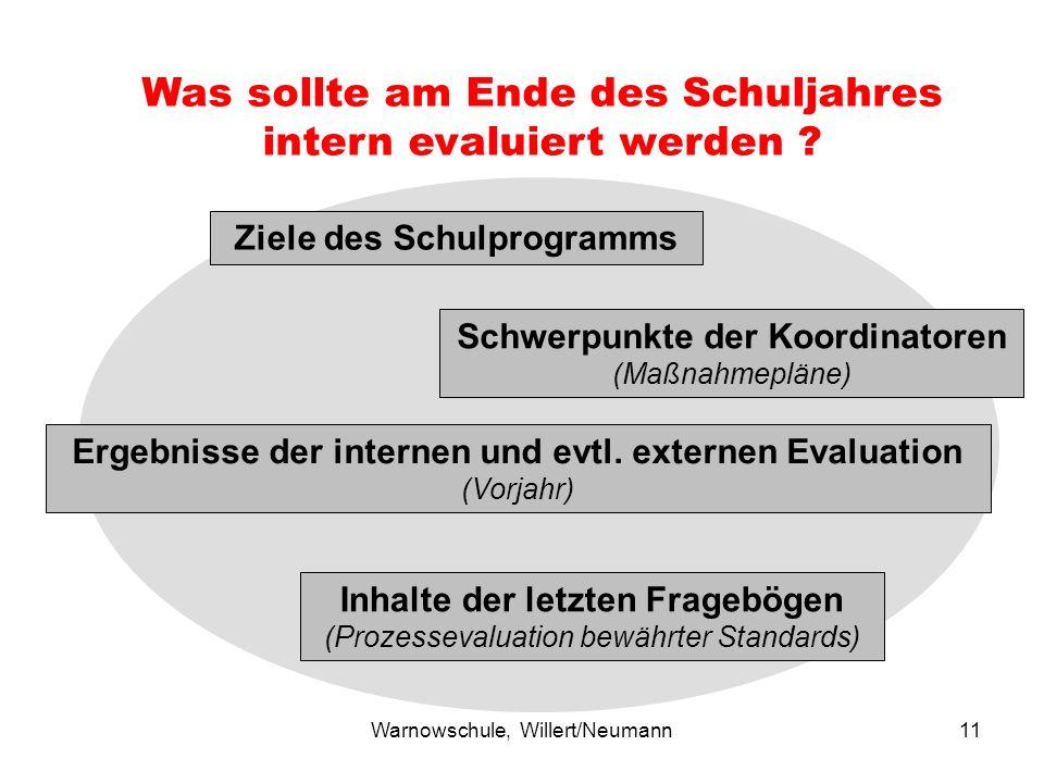 Warnowschule, Willert/Neumann11 Ziele des Schulprogramms Ergebnisse der internen und evtl.