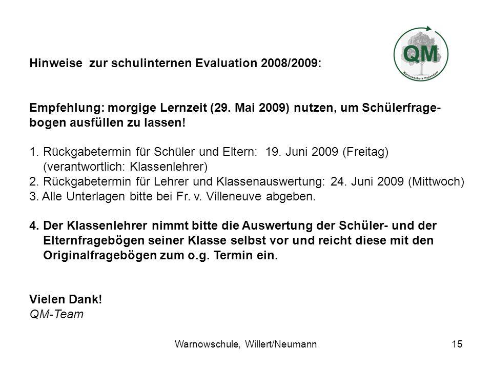 Warnowschule, Willert/Neumann15 Hinweise zur schulinternen Evaluation 2008/2009: Empfehlung: morgige Lernzeit (29.
