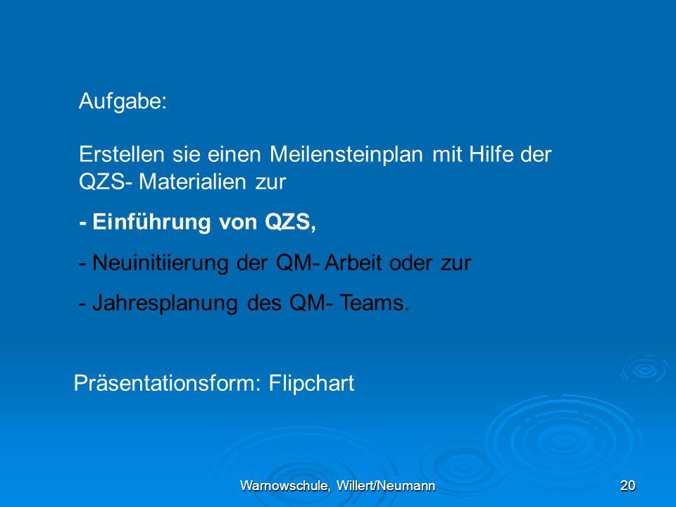 Warnowschule, Willert/Neumann20 Aufgabe: Erstellen sie einen Meilensteinplan mit Hilfe der QZS- Materialien zur - Einführung von QZS, - Neuinitiierung der QM- Arbeit oder zur - Jahresplanung des QM- Teams.