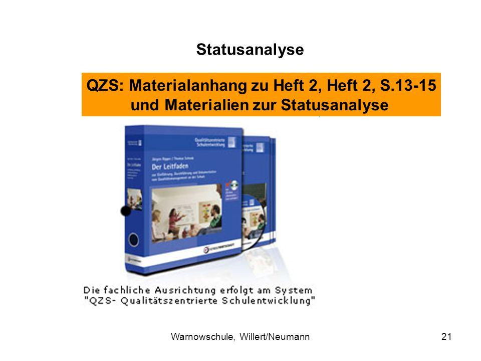 Warnowschule, Willert/Neumann21 Statusanalyse QZS: Materialanhang zu Heft 2, Heft 2, S.13-15 und Materialien zur Statusanalyse