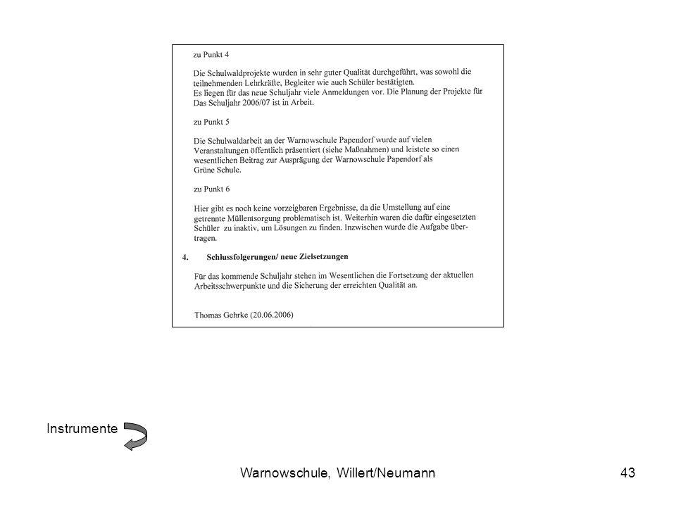 Warnowschule, Willert/Neumann43 Instrumente