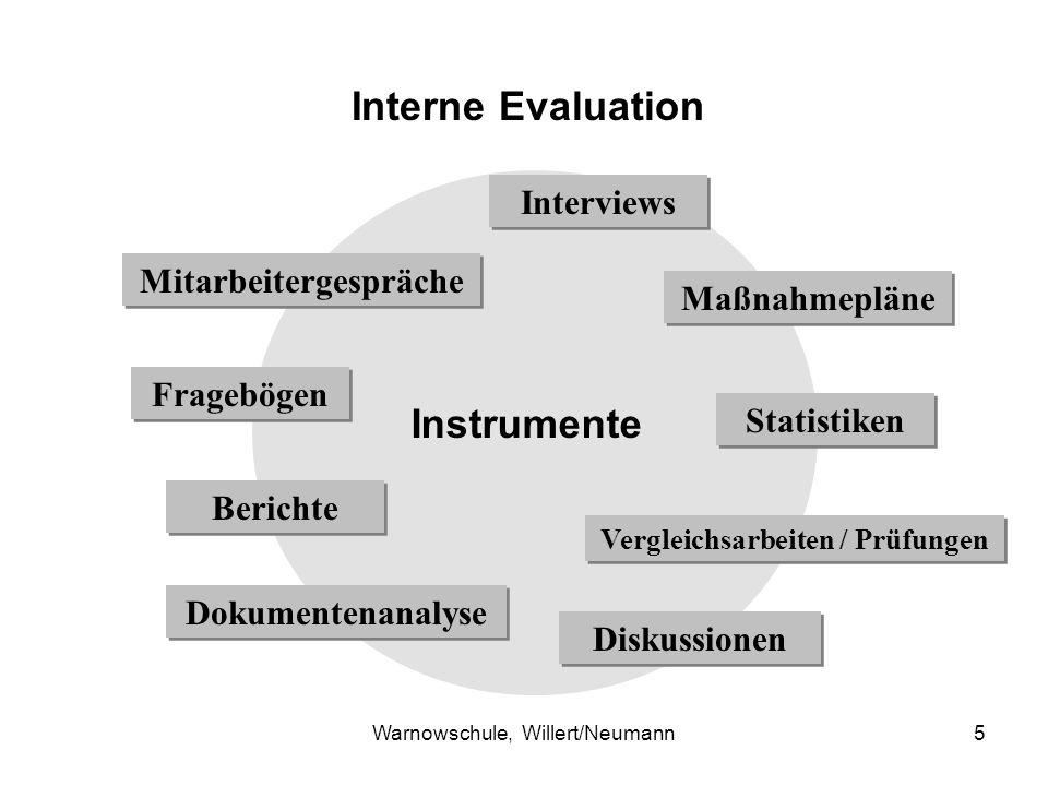 Warnowschule, Willert/Neumann16 QZS: Dokumentation von QM Evaluationsbericht + Evaluationsberichtsheft