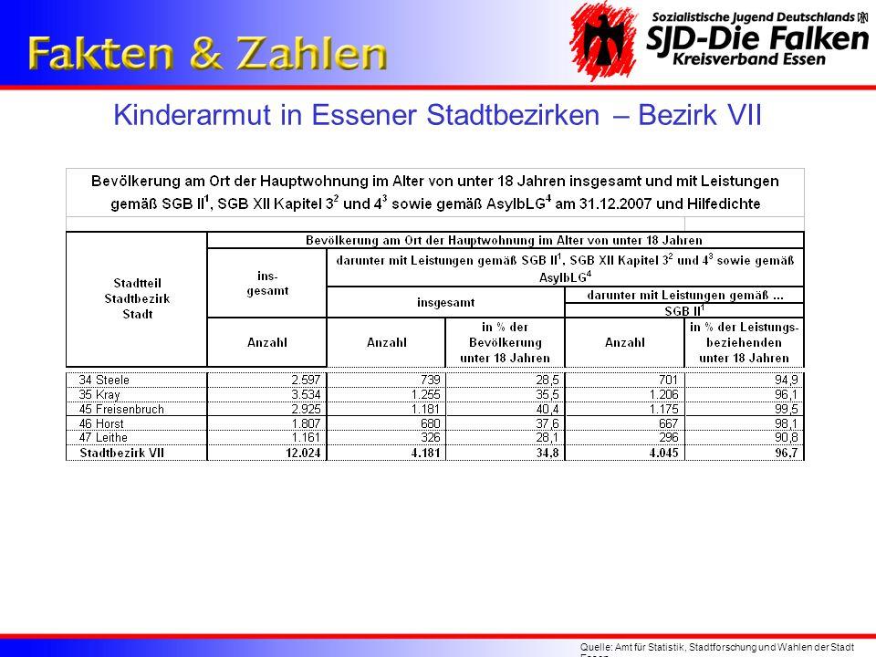 Kinderarmut in Essener Stadtbezirken – Bezirk VII Quelle: Amt für Statistik, Stadtforschung und Wahlen der Stadt Essen