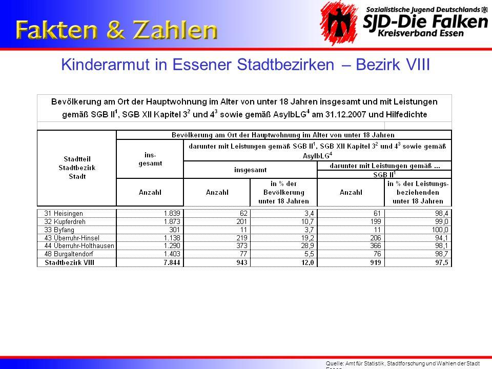 Kinderarmut in Essener Stadtbezirken – Bezirk VIII Quelle: Amt für Statistik, Stadtforschung und Wahlen der Stadt Essen