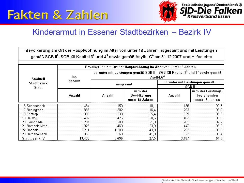Kinderarmut in Essener Stadtbezirken – Bezirk IV Quelle: Amt für Statistik, Stadtforschung und Wahlen der Stadt Essen