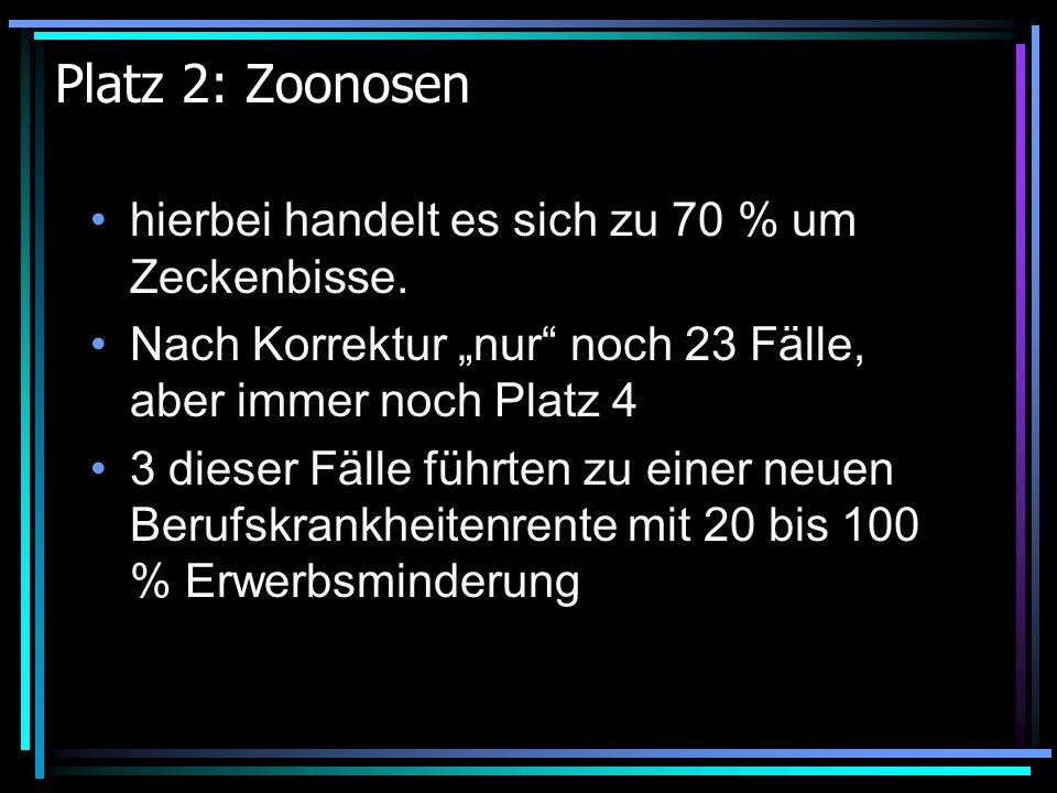 Platz 2: Zoonosen hierbei handelt es sich zu 70 % um Zeckenbisse.