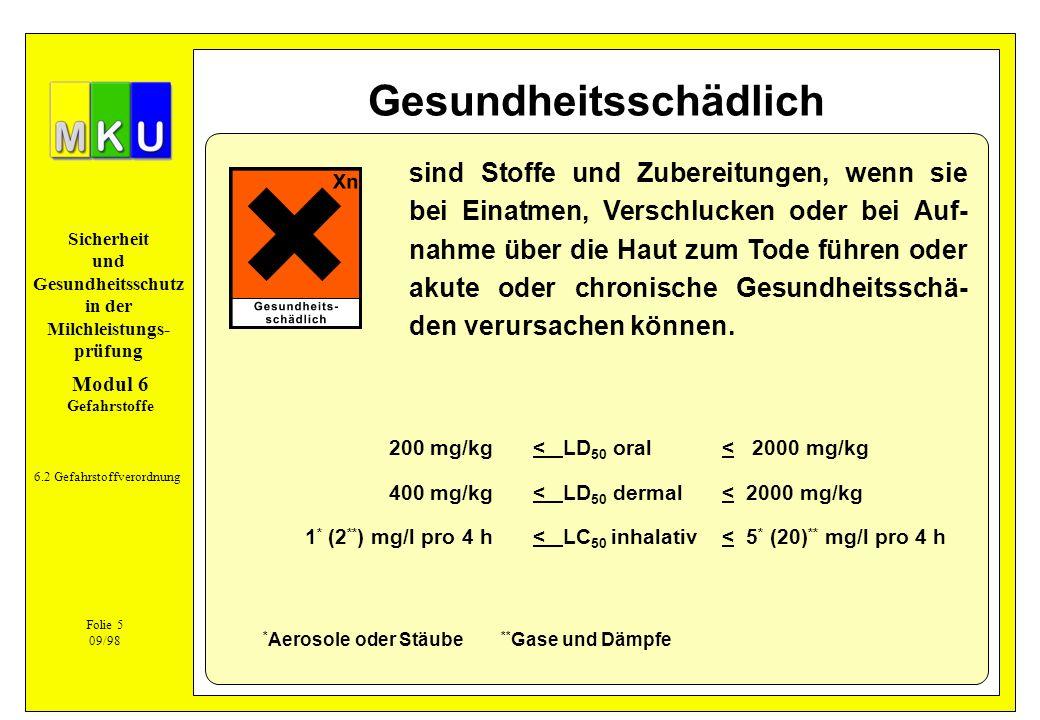 Sicherheit und Gesundheitsschutz in der Milchleistungs- prüfung Gesundheitsschädlich Modul 6 Gefahrstoffe 6.2Gefahrstoffverordnung sind Stoffe und Zub