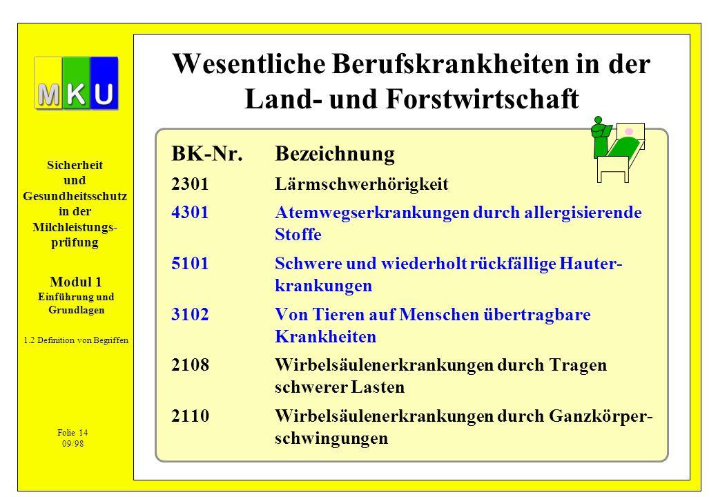 Sicherheit und Gesundheitsschutz in der Milchleistungs- prüfung Wesentliche Berufskrankheiten in der Land- und Forstwirtschaft BK-Nr.Bezeichnung 2301L