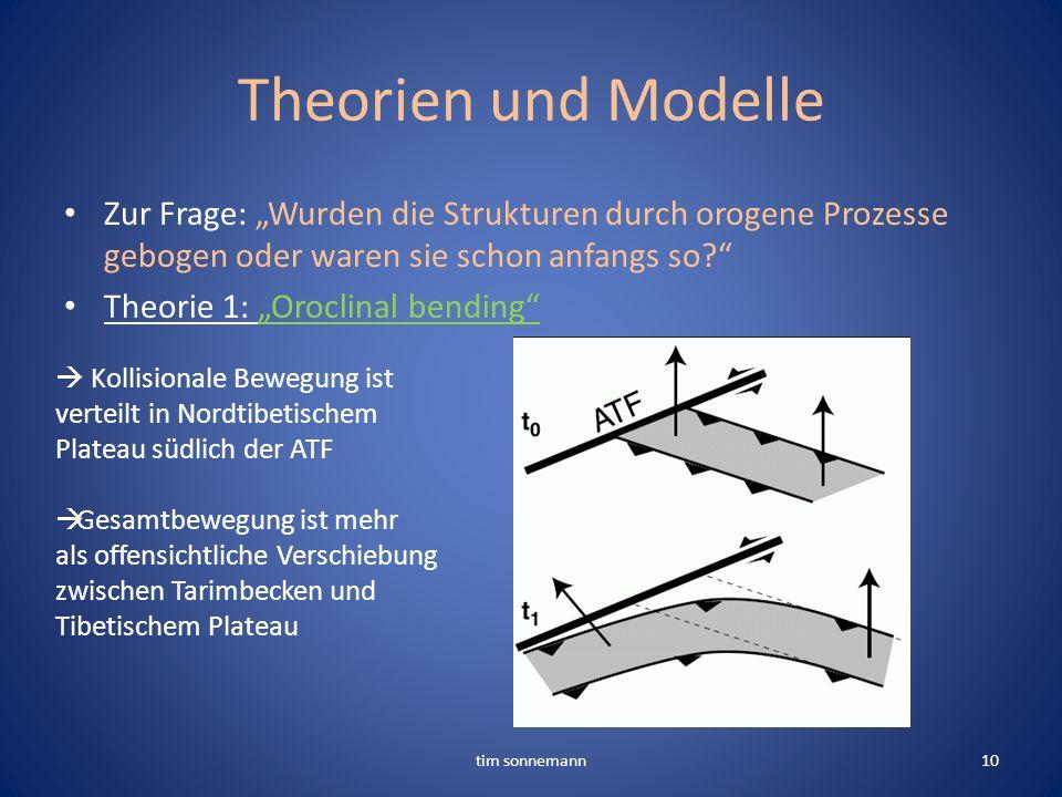 Theorien und Modelle Zur Frage: Wurden die Strukturen durch orogene Prozesse gebogen oder waren sie schon anfangs so? Theorie 1: Oroclinal bending tim
