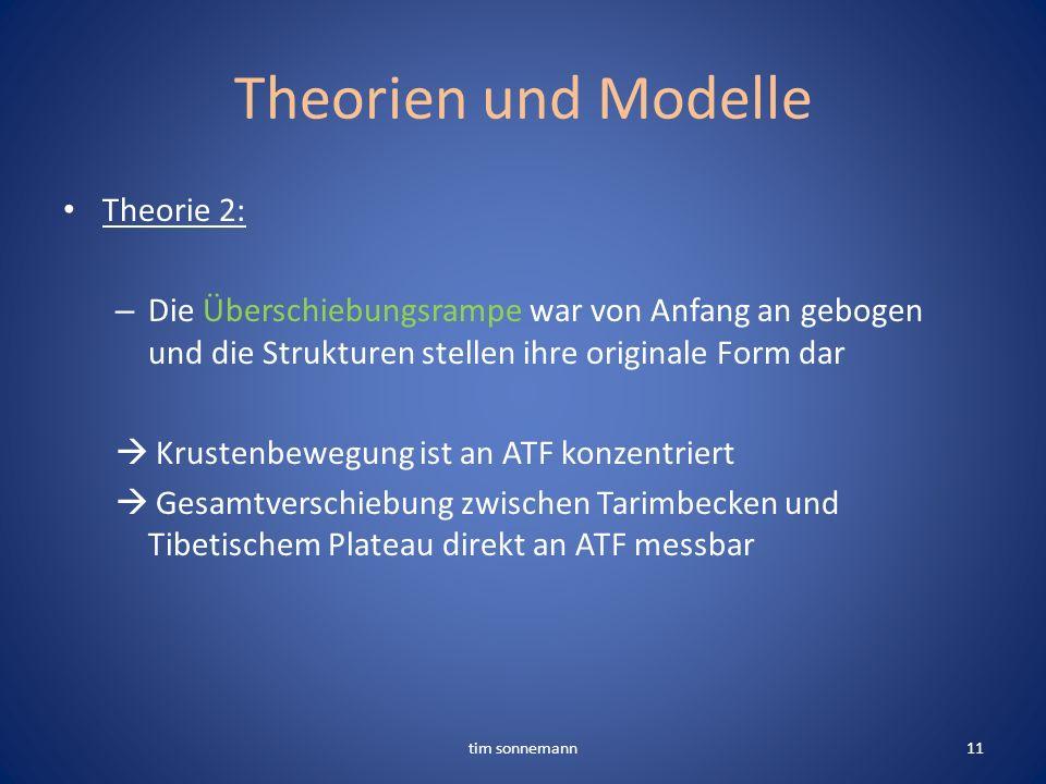 Theorien und Modelle Theorie 2: – Die Überschiebungsrampe war von Anfang an gebogen und die Strukturen stellen ihre originale Form dar Krustenbewegung
