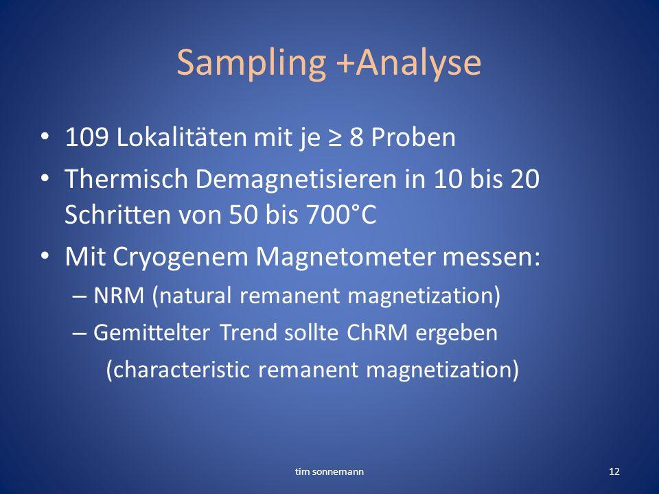 Sampling +Analyse 109 Lokalitäten mit je 8 Proben Thermisch Demagnetisieren in 10 bis 20 Schritten von 50 bis 700°C Mit Cryogenem Magnetometer messen: