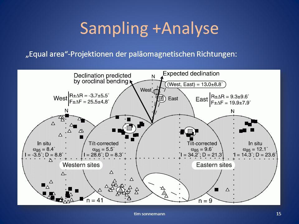 Sampling +Analyse tim sonnemann15 Equal area-Projektionen der paläomagnetischen Richtungen: