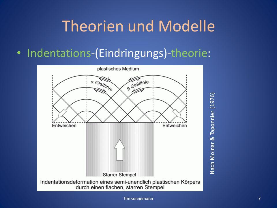 Theorien und Modelle Indentations-(Eindringungs)-theorie: tim sonnemann7 Nach Molnar & Taponnier (1976)