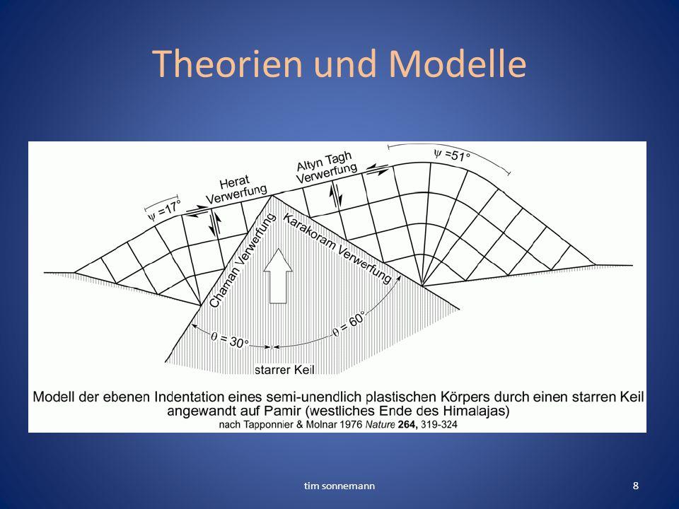 Theorien und Modelle tim sonnemann8
