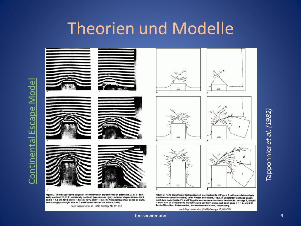 Theorien und Modelle tim sonnemann9 Continental Escape Model Tapponnier et al. (1982)