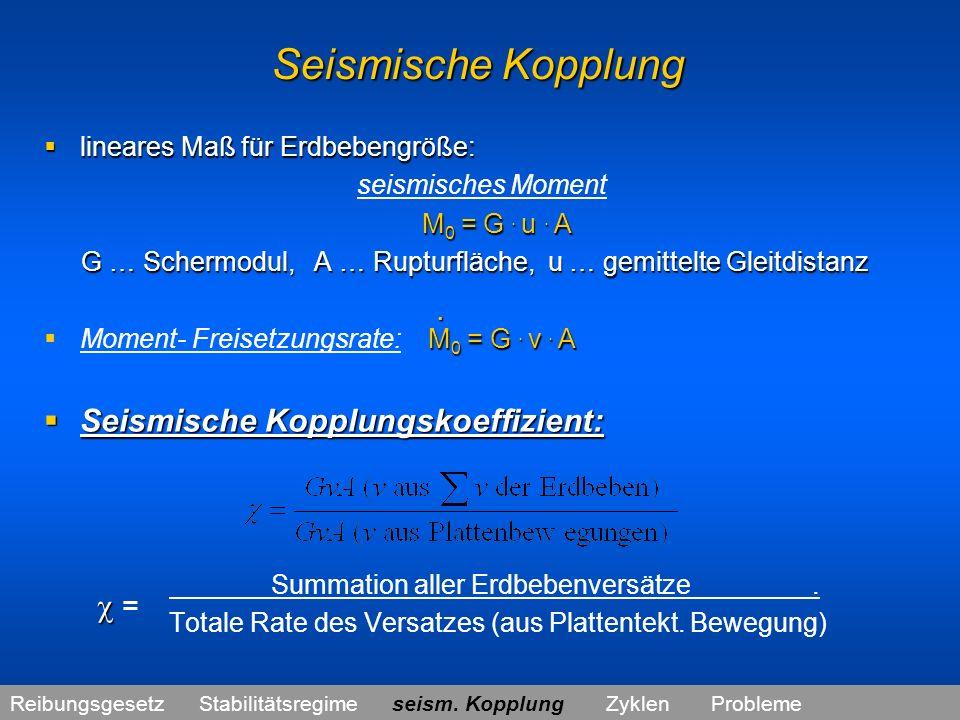 (Kopplungskoeffizient) als Stabilitätsmaß (Kopplungskoeffizient) als Stabilitätsmaß = 1 Störung völlig im instabilen Feld = 1 Störung völlig im instabilen Feld krustalen Störungen: ~ 1 ~ 1 (volle seismische Kopplung – (volle seismische Kopplung – Spannungsabbau durch Spannungsabbau durch Erdbeben) Erdbeben) = 0 Störung total im = 0 Störung total im stabilen Feld stabilen Feld Reibungsgesetz Stabilitätsregime seism.
