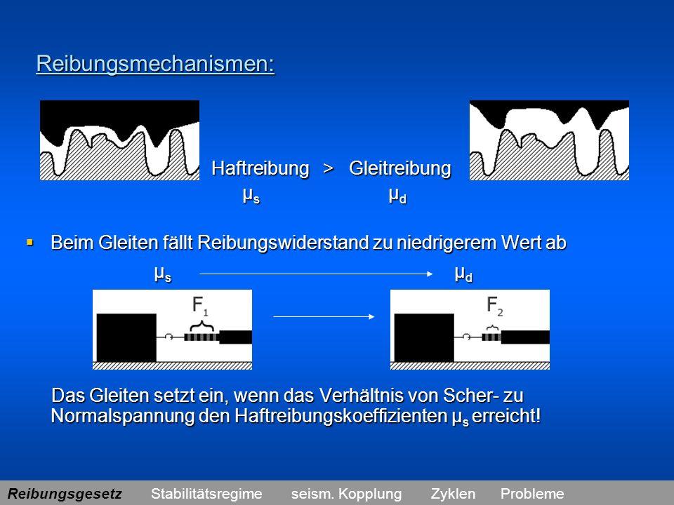 Dietrich – Ruina – Gesetz (Slowness law): … Scherspannung … Gleitgeschwindigkeit … Reibung im statischen Zustand ( = ) … Materialkonstanten … effektive Normalspannunng (Spannung – Porendruck), … Bezugsgeschwindigkeit … Gleitdistanz … Zustandsvariable Reibungsgesetz Stabilitätsregime seism.