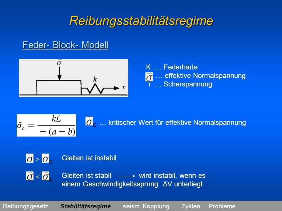 Reibungsstabilität ist abhängig von zwei Parametern: L und (a-b) Reibungsstabilität ist abhängig von zwei Parametern: L und (a-b) 2.