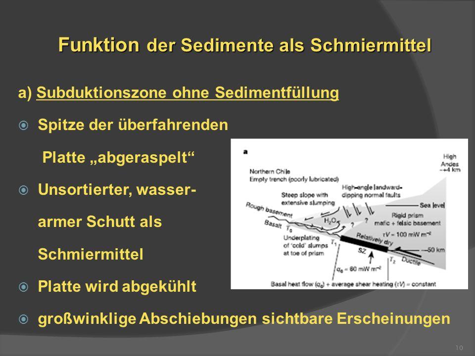 Funktion der Sedimente als Schmiermittel a) Subduktionszone ohne Sedimentfüllung Spitze der überfahrenden Platte abgeraspelt Unsortierter, wasser- arm