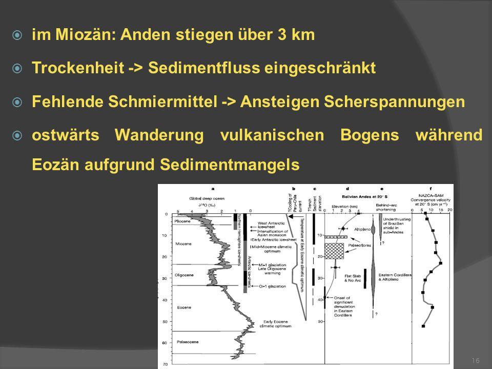 im Miozän: Anden stiegen über 3 km Trockenheit -> Sedimentfluss eingeschränkt Fehlende Schmiermittel -> Ansteigen Scherspannungen ostwärts Wanderung v