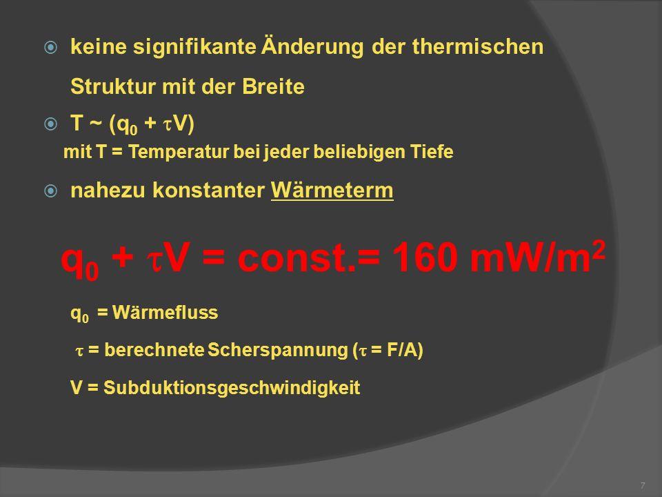 keine signifikante Änderung der thermischen Struktur mit der Breite T ~ (q 0 + V) mit T = Temperatur bei jeder beliebigen Tiefe nahezu konstanter Wärm