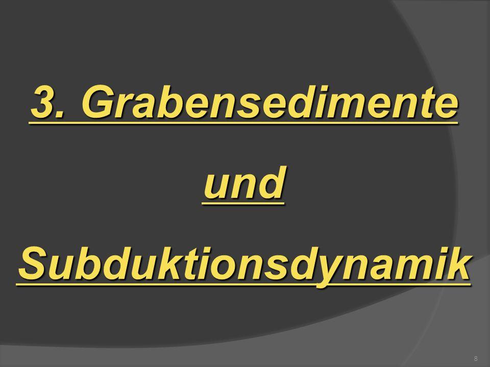 3. Grabensedimente und Subduktionsdynamik 8