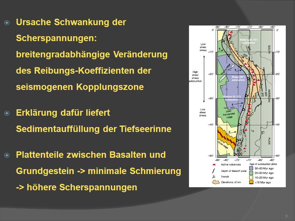 9 Ursache Schwankung der Scherspannungen: breitengradabhängige Veränderung des Reibungs-Koeffizienten der seismogenen Kopplungszone Erklärung dafür li