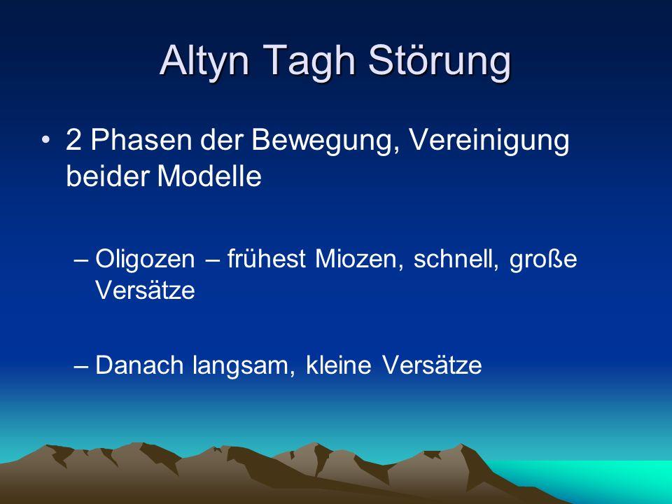 Altyn Tagh Störung 2 Phasen der Bewegung, Vereinigung beider Modelle –Oligozen – frühest Miozen, schnell, große Versätze –Danach langsam, kleine Versä