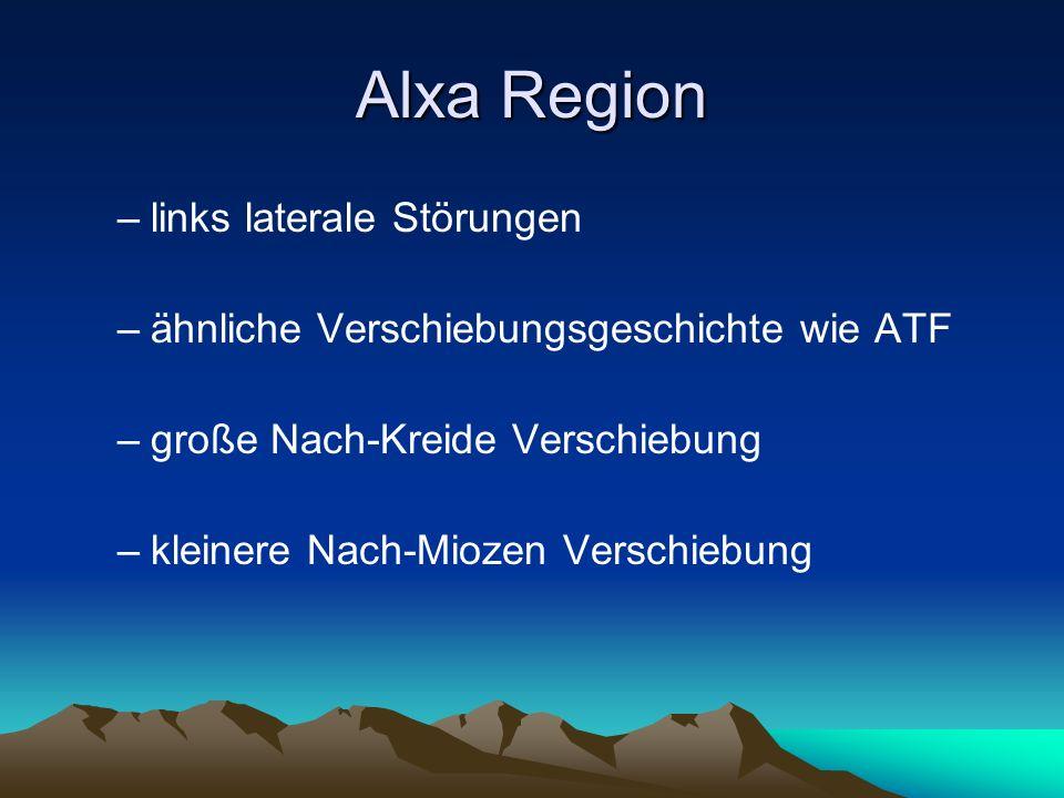 Alxa Region –links laterale Störungen –ähnliche Verschiebungsgeschichte wie ATF –große Nach-Kreide Verschiebung –kleinere Nach-Miozen Verschiebung