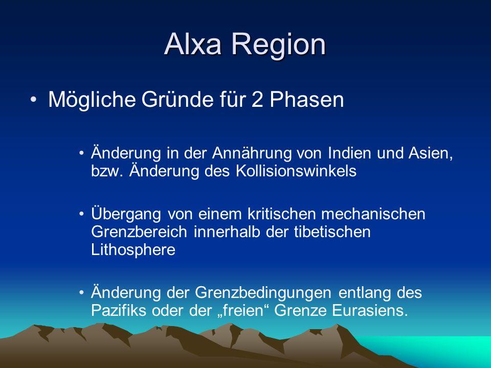 Alxa Region Mögliche Gründe für 2 Phasen Änderung in der Annährung von Indien und Asien, bzw. Änderung des Kollisionswinkels Übergang von einem kritis