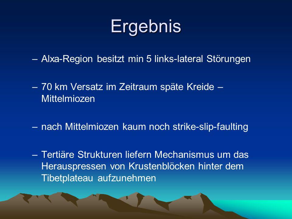 Ergebnis –Alxa-Region besitzt min 5 links-lateral Störungen –70 km Versatz im Zeitraum späte Kreide – Mittelmiozen –nach Mittelmiozen kaum noch strike