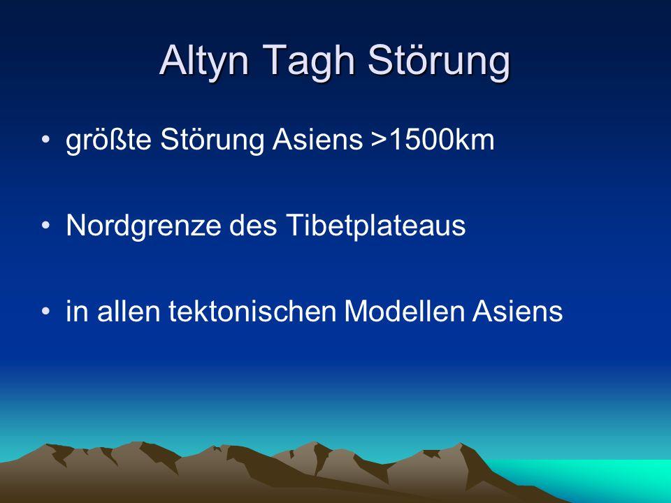 Altyn Tagh Störung –Unterstützt: Plattenähnliche laterales Herauspressen –(20mm/a, high slip rate) kontinuierliche Krusten Deformation –(10mm/a, low slip rate)