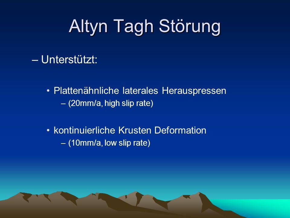 Altyn Tagh Störung –Unterstützt: Plattenähnliche laterales Herauspressen –(20mm/a, high slip rate) kontinuierliche Krusten Deformation –(10mm/a, low s