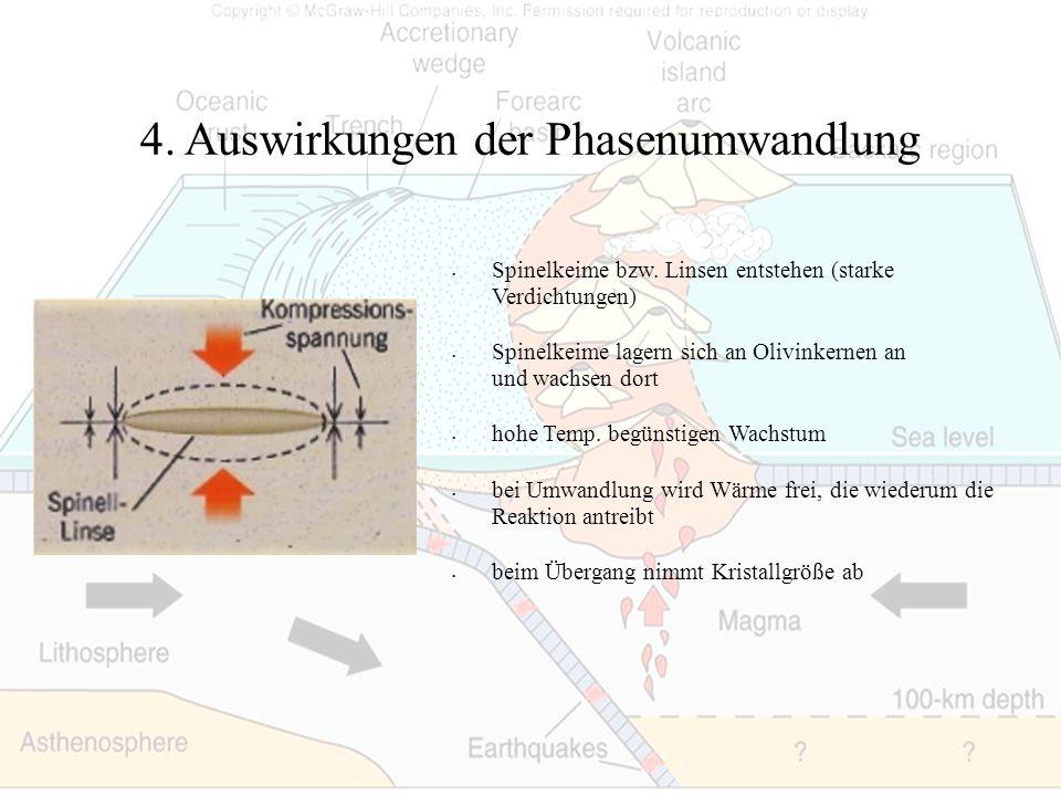 4. Auswirkungen der Phasenumwandlung Spinelkeime bzw. Linsen entstehen (starke Verdichtungen) Spinelkeime lagern sich an Olivinkernen an und wachsen d