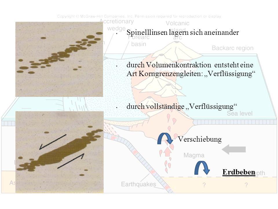 Spinelllinsen lagern sich aneinander durch Volumenkontraktion entsteht eine Art Korngrenzengleiten: Verflüssigung durch vollständige Verflüssigung Ver