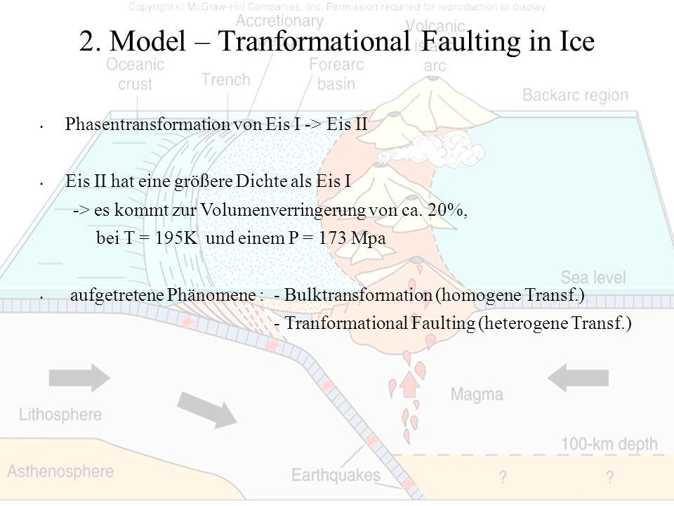 2. Model – Tranformational Faulting in Ice Phasentransformation von Eis I -> Eis II Eis II hat eine größere Dichte als Eis I -> es kommt zur Volumenve