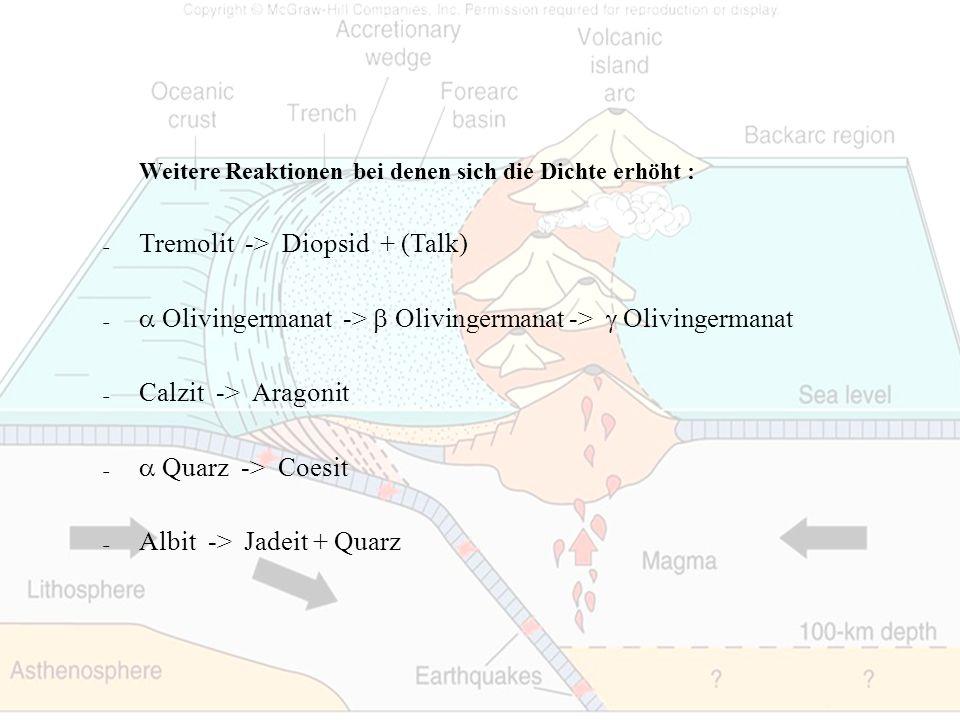 Weitere Reaktionen bei denen sich die Dichte erhöht : Tremolit -> Diopsid + (Talk) Olivingermanat -> Olivingermanat -> Olivingermanat Calzit -> Aragon