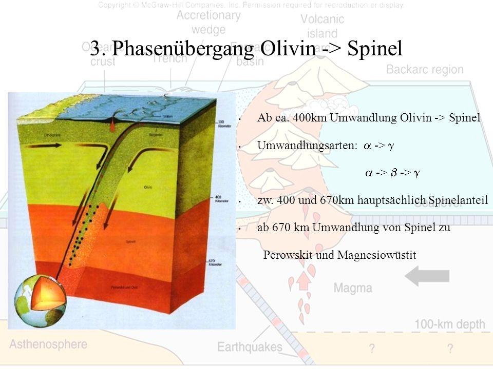 3. Phasenübergang Olivin -> Spinel Ab ca. 400km Umwandlung Olivin -> Spinel Umwandlungsarten: -> -> -> zw. 400 und 670km hauptsächlich Spinelanteil ab