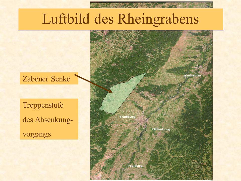 Genese des heutigen Landschaftsbildes Mit der Absenkung beginnt die Erosion der exponierten Gebirgsflanken - Materialtransport i.