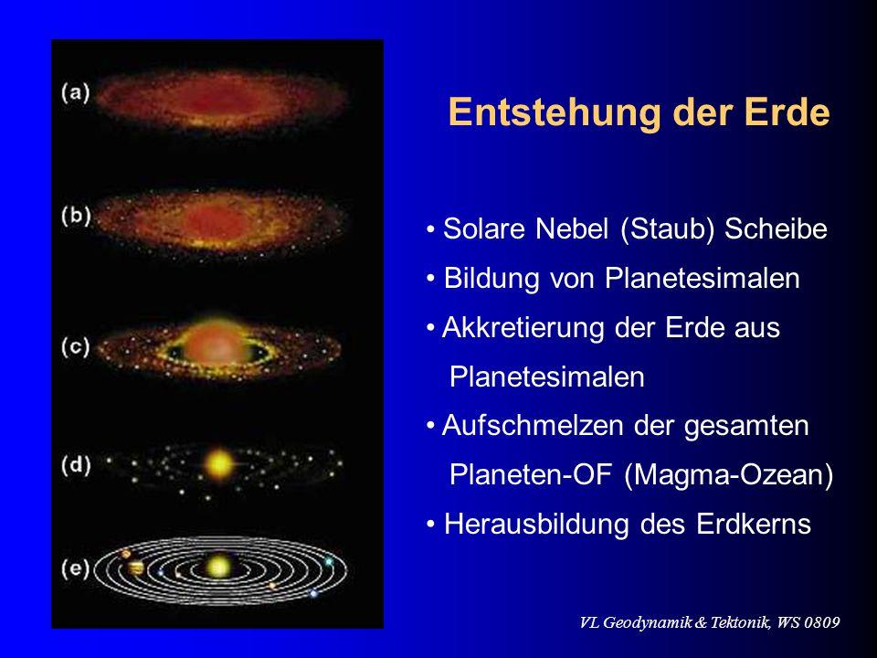 VL Geodynamik & Tektonik, WS 0809 Entstehung der Erde Solare Nebel (Staub) Scheibe Bildung von Planetesimalen Akkretierung der Erde aus Planetesimalen